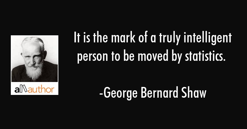 It is the mark of a truly intelligent person to be moved by statistics. - George Bernard Shaw Quote