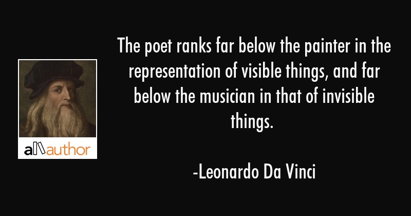 The poet ranks far below the painter in the representation of visible things, and far below the... - Leonardo Da Vinci Quote